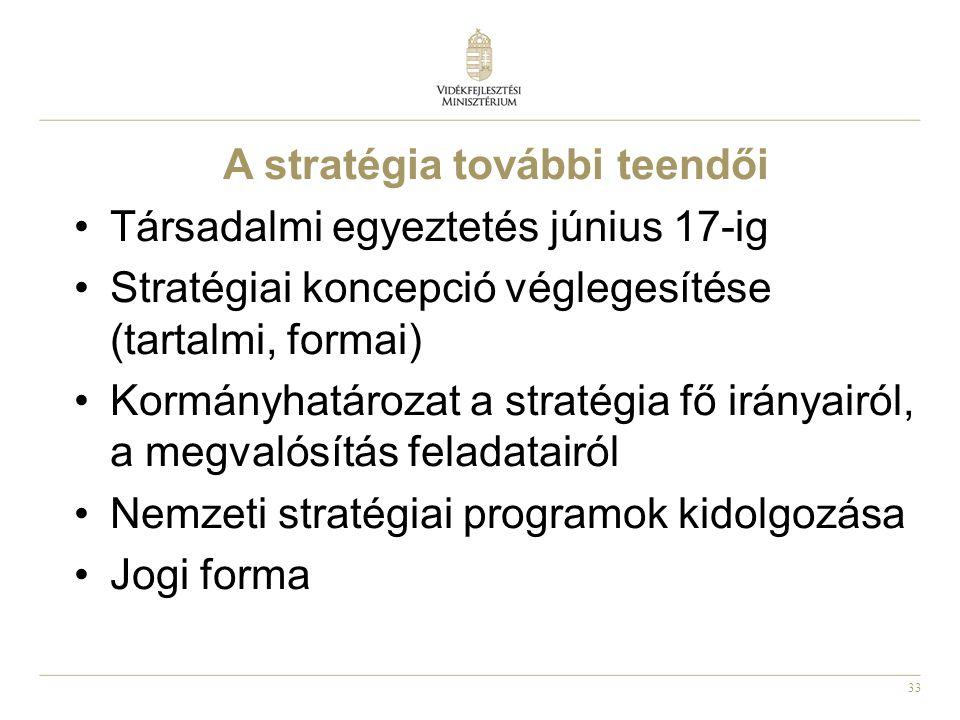 33 A stratégia további teendői •Társadalmi egyeztetés június 17-ig •Stratégiai koncepció véglegesítése (tartalmi, formai) •Kormányhatározat a stratégi