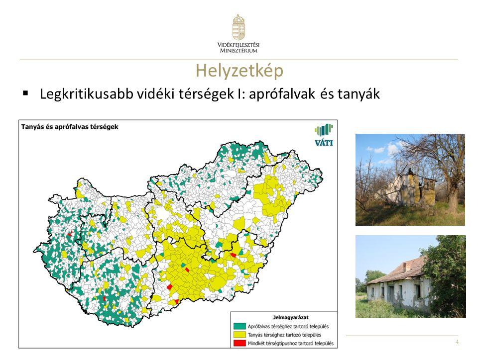 4 Helyzetkép  Legkritikusabb vidéki térségek I: aprófalvak és tanyák