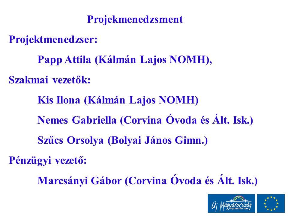 Projekmenedzsment Projektmenedzser: Papp Attila (Kálmán Lajos NOMH), Szakmai vezetők: Kis Ilona (Kálmán Lajos NOMH) Nemes Gabriella (Corvina Óvoda és Ált.
