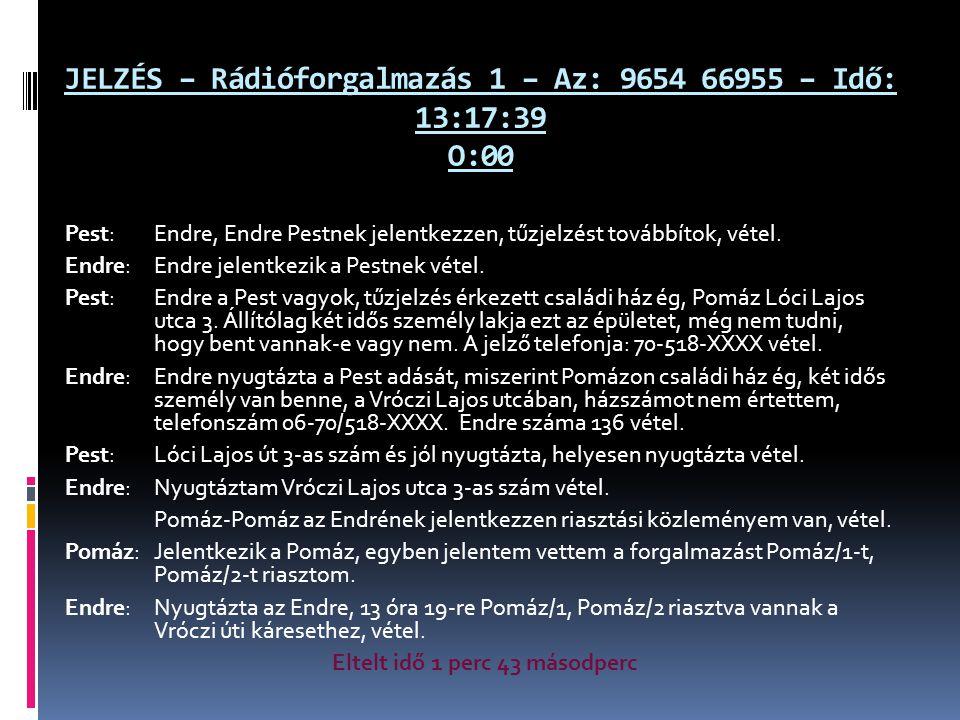 JELZÉS – Rádióforgalmazás 1 – Az: 9654 66955 – Idő: 13:17:39 O:00 Pest: Endre, Endre Pestnek jelentkezzen, tűzjelzést továbbítok, vétel. Endre: Endre