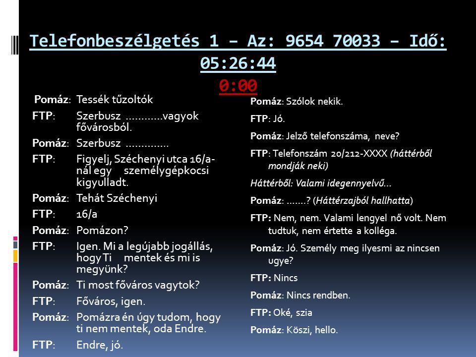 Telefonbeszélgetés 1 – Az: 9654 70033 – Idő: 05:26:44 0:00 Pomáz: Tessék tűzoltók FTP: Szerbusz …………vagyok fővárosból. Pomáz: Szerbusz ………….. FTP: Fig