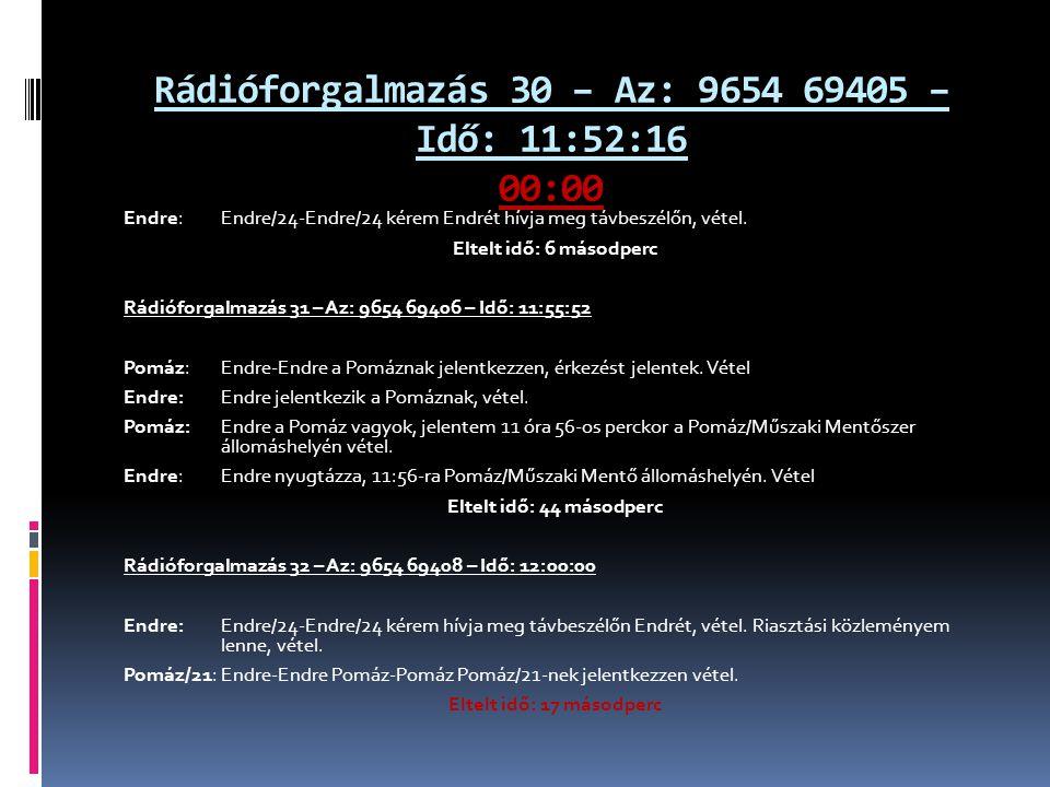 Rádióforgalmazás 30 – Az: 9654 69405 – Idő: 11:52:16 00:00 Endre: Endre/24-Endre/24 kérem Endrét hívja meg távbeszélőn, vétel. Eltelt idő: 6 másodperc
