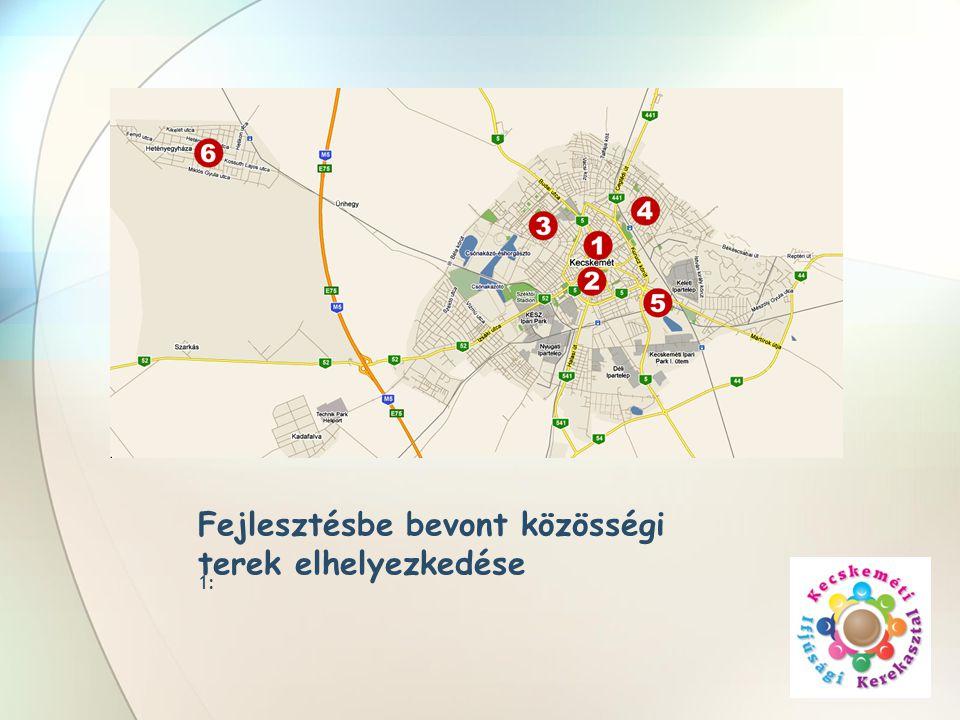 Fejlesztésbe bevont közösségi terek elhelyezkedése 1: