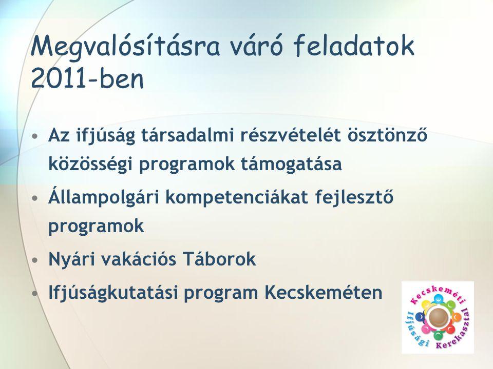 Megvalósításra váró feladatok 2011-ben •Az ifjúság társadalmi részvételét ösztönző közösségi programok támogatása •Állampolgári kompetenciákat fejlesztő programok •Nyári vakációs Táborok •Ifjúságkutatási program Kecskeméten