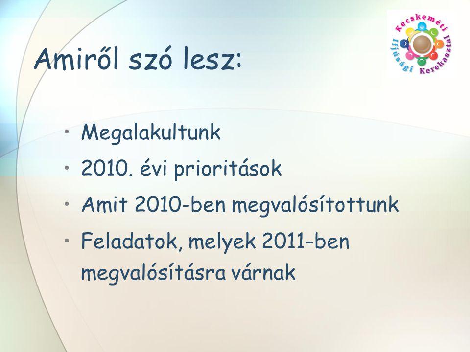 Amiről szó lesz: •Megalakultunk •2010. évi prioritások •Amit 2010-ben megvalósítottunk •Feladatok, melyek 2011-ben megvalósításra várnak