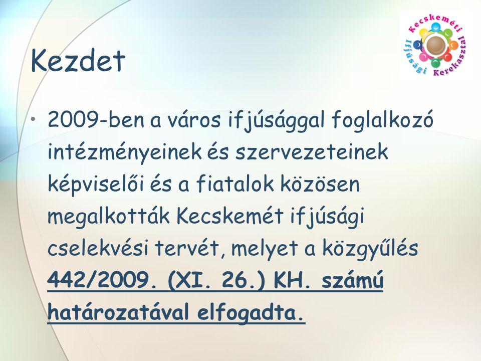 •2009-ben a város ifjúsággal foglalkozó intézményeinek és szervezeteinek képviselői és a fiatalok közösen megalkották Kecskemét ifjúsági cselekvési te