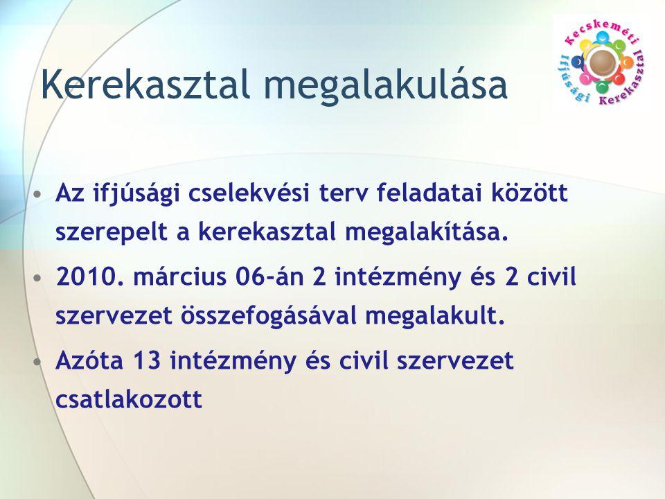 Kerekasztal megalakulása •Az ifjúsági cselekvési terv feladatai között szerepelt a kerekasztal megalakítása. •2010. március 06-án 2 intézmény és 2 civ