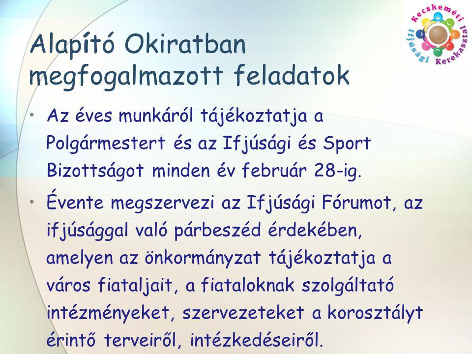 Alapító Okiratban megfogalmazott feladatok •Az éves munkáról tájékoztatja a Polgármestert és az Ifjúsági és Sport Bizottságot minden év február 28-ig.