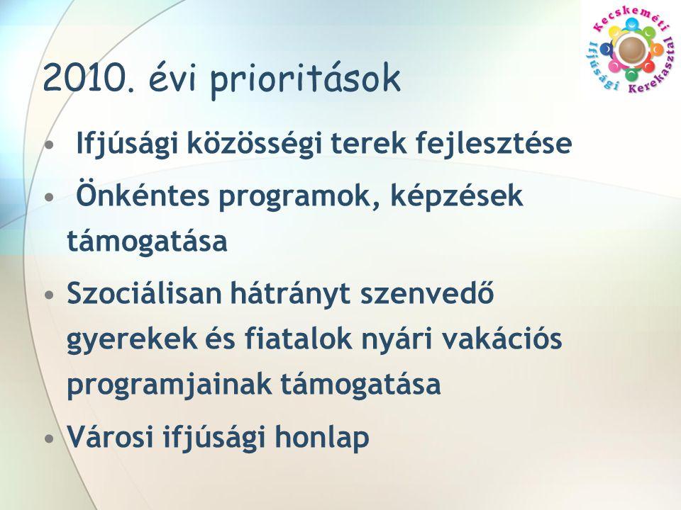 2010. évi prioritások • Ifjúsági közösségi terek fejlesztése • Önkéntes programok, képzések támogatása •Szociálisan hátrányt szenvedő gyerekek és fiat