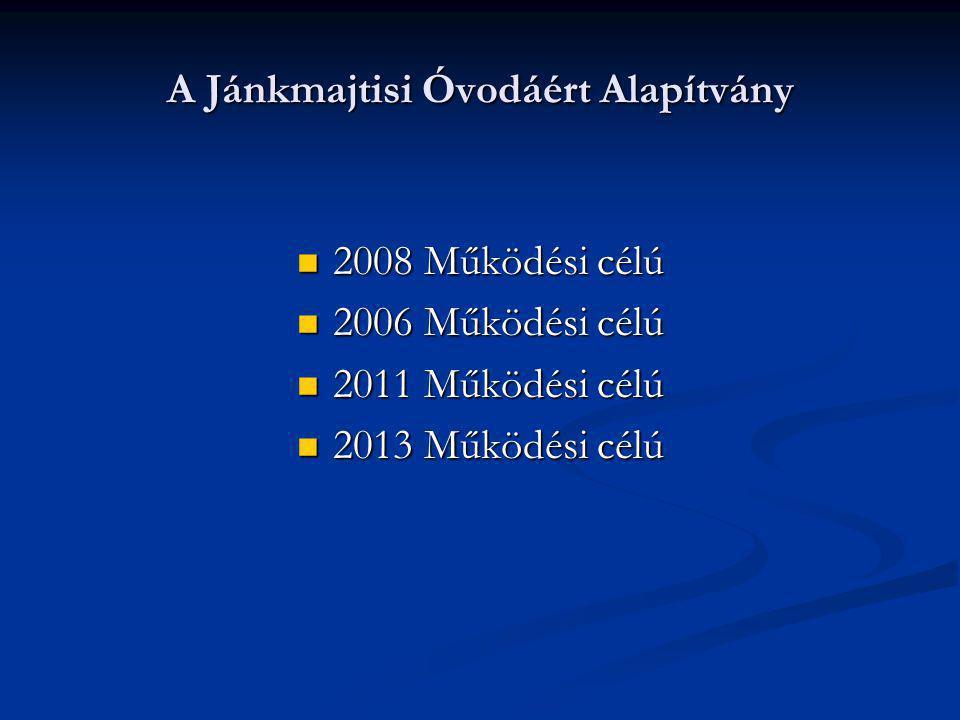 A Jánkmajtisi Óvodáért Alapítvány  2008 Működési célú  2006 Működési célú  2011 Működési célú  2013 Működési célú