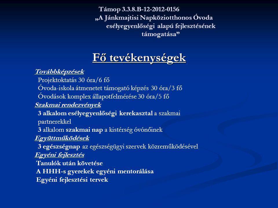 """Támop 3.3.8.B-12-2012-0156 """"A Jánkmajtisi Napköziotthonos Óvoda esélyegyenlőségi alapú fejlesztésének támogatása"""" Fő tevékenységek Továbbképzések Proj"""