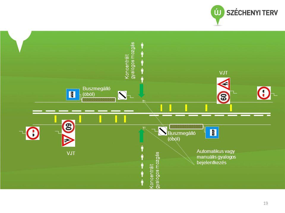 Buszmegálló (öböl) VJT Koncentrált gyalogos mozgás   Automatikus vagy manuális gyalogos bejelentkezés 19