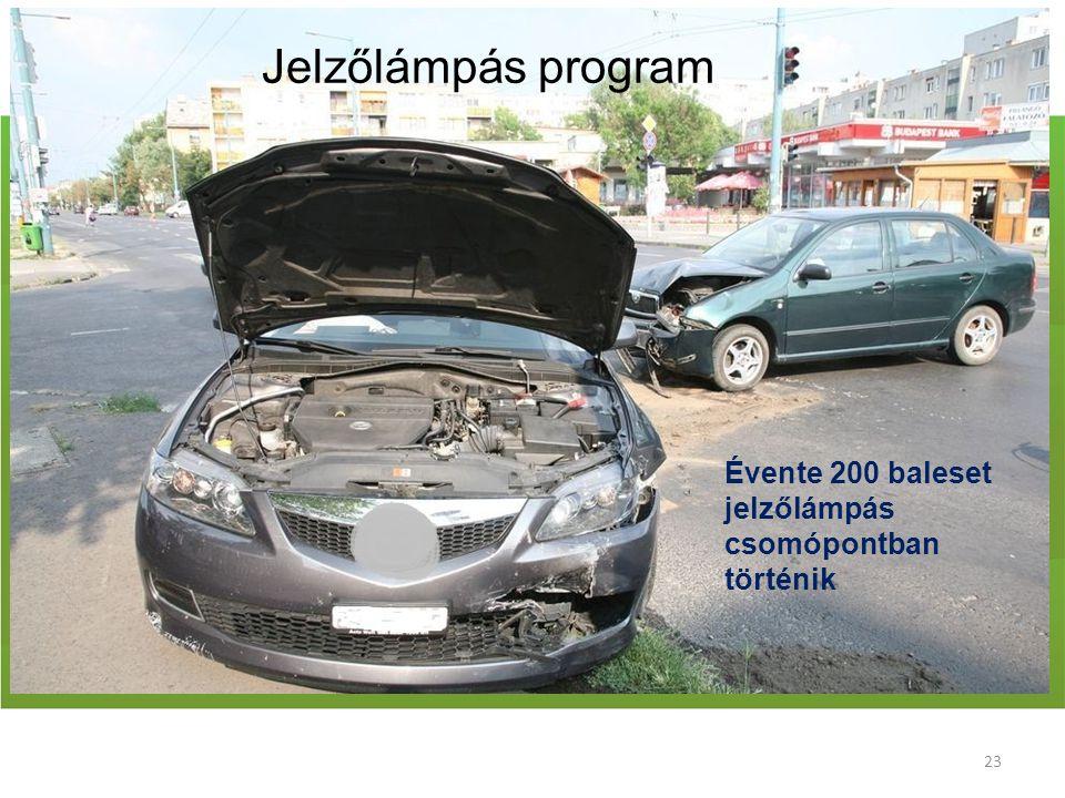 Jelzőlámpás program Évente 200 baleset jelzőlámpás csomópontban történik 23