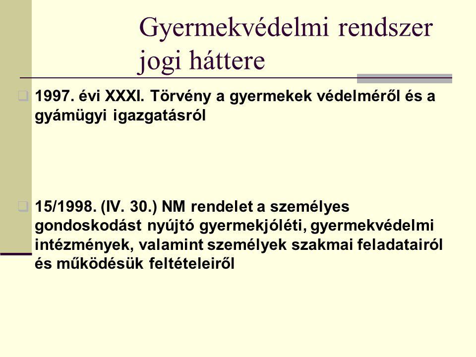 Gyermekvédelmi rendszer jogi háttere  1997. évi XXXI. Törvény a gyermekek védelméről és a gyámügyi igazgatásról  15/1998. (IV. 30.) NM rendelet a sz