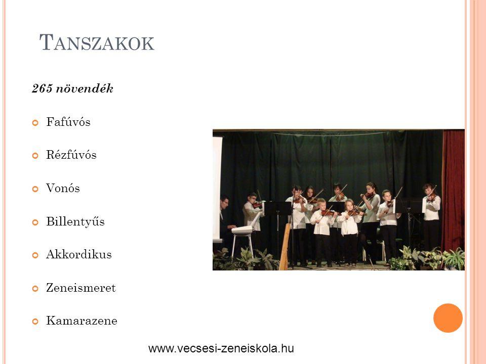 T ANSZAKOK 265 növendék Fafúvós Rézfúvós Vonós Billentyűs Akkordikus Zeneismeret Kamarazene www.vecsesi-zeneiskola.hu