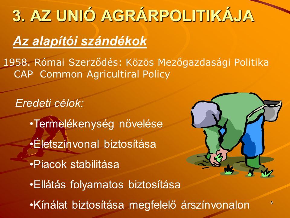9 3. AZ UNIÓ AGRÁRPOLITIKÁJA 3. AZ UNIÓ AGRÁRPOLITIKÁJA 1958. Római Szerződés: Közös Mezőgazdasági Politika CAP Common Agricultiral Policy Eredeti cél