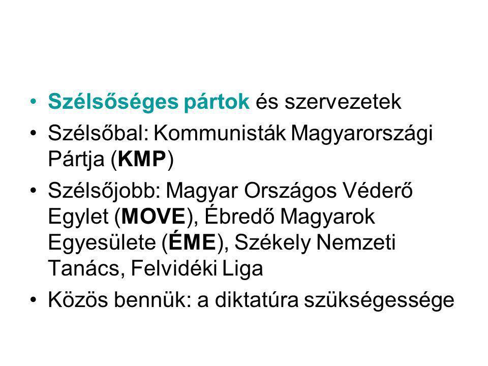 •Szélsőséges pártok és szervezetek •Szélsőbal: Kommunisták Magyarországi Pártja (KMP) •Szélsőjobb: Magyar Országos Véderő Egylet (MOVE), Ébredő Magyar