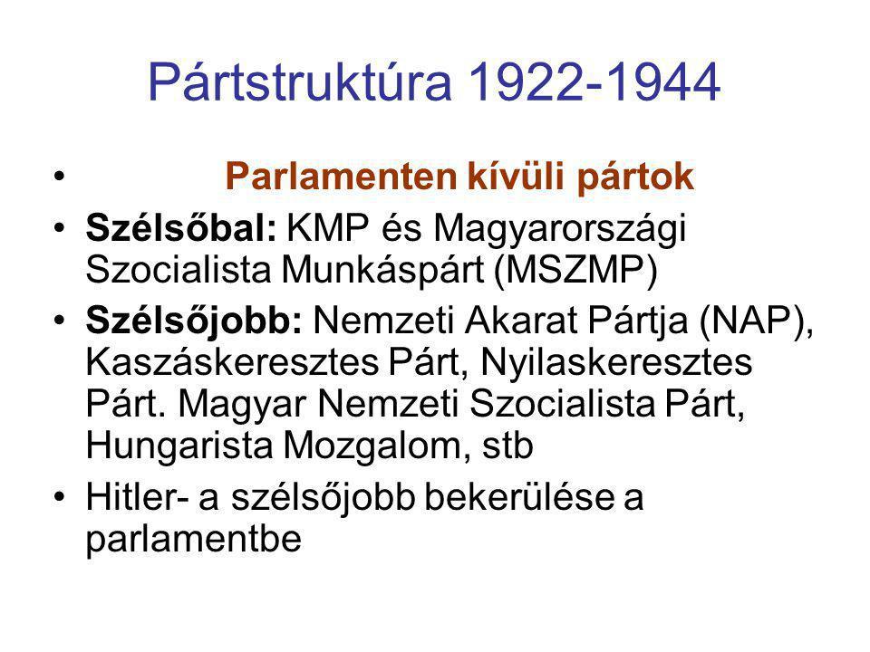 Pártstruktúra 1922-1944 • Parlamenten kívüli pártok •Szélsőbal: KMP és Magyarországi Szocialista Munkáspárt (MSZMP) •Szélsőjobb: Nemzeti Akarat Pártja