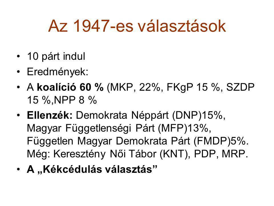 Az 1947-es választások •10 párt indul •Eredmények: •A koalíció 60 % (MKP, 22%, FKgP 15 %, SZDP 15 %,NPP 8 % •Ellenzék: Demokrata Néppárt (DNP)15%, Mag