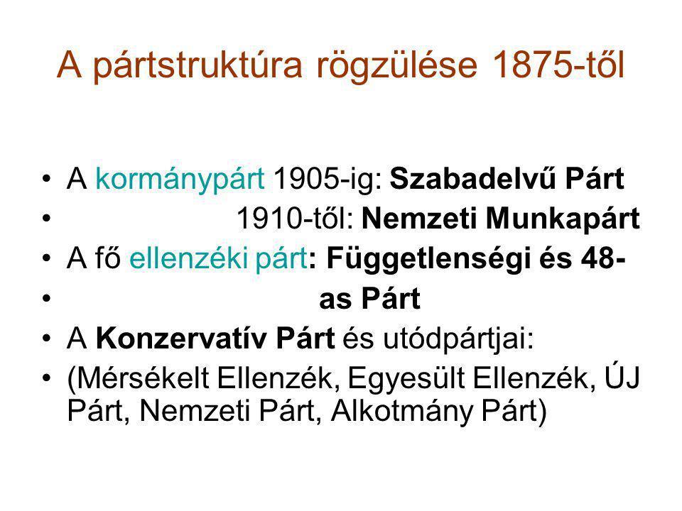 A kettős politikai tagoltság, 1944- 1945 • I.