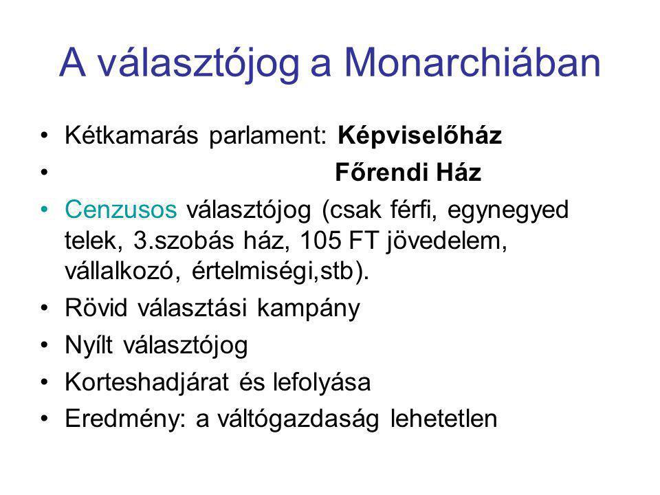 A választójog a Monarchiában •Kétkamarás parlament: Képviselőház • Főrendi Ház •Cenzusos választójog (csak férfi, egynegyed telek, 3.szobás ház, 105 F