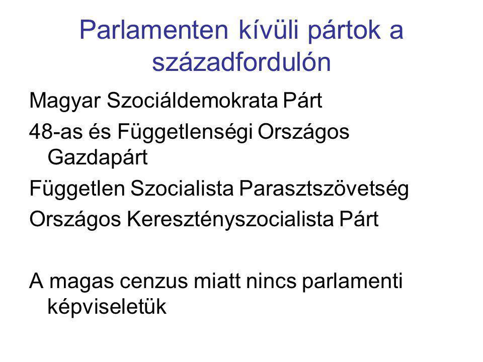 Parlamenten kívüli pártok a századfordulón Magyar Szociáldemokrata Párt 48-as és Függetlenségi Országos Gazdapárt Független Szocialista Parasztszövets