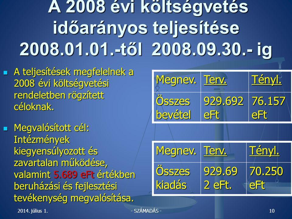 Bóni Zoltán - 2006- évi Önk.V. - Programja  1.