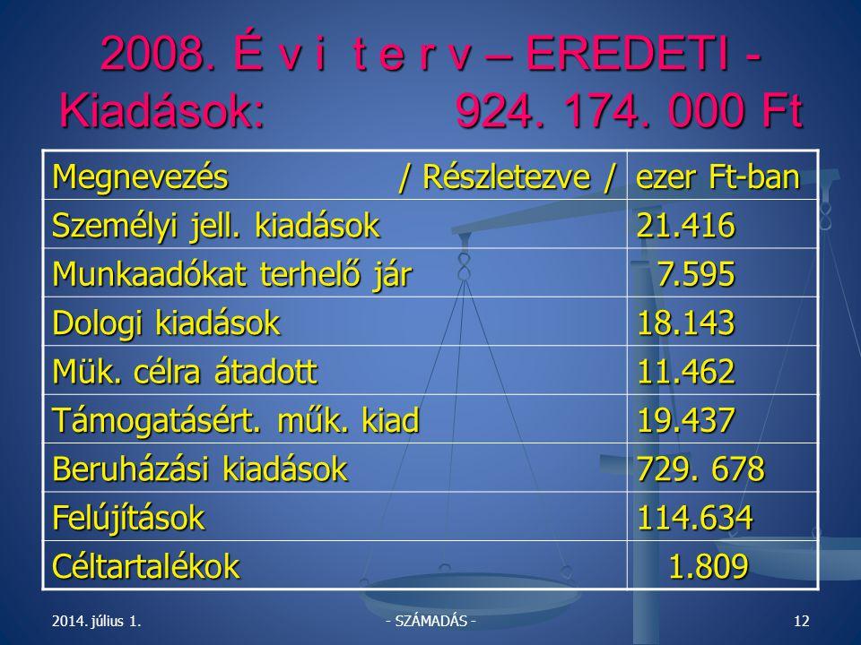 2008.É v i t e r v – EREDETI - Bevételek: 924. 174.