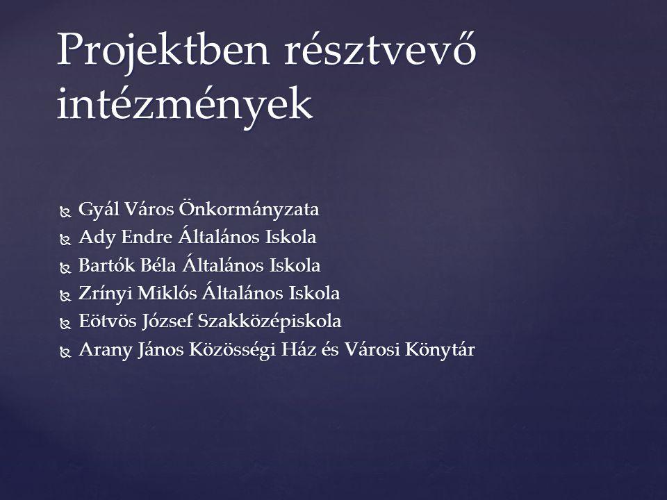  Gyál Város Önkormányzata  Ady Endre Általános Iskola  Bartók Béla Általános Iskola  Zrínyi Miklós Általános Iskola  Eötvös József Szakközépiskol