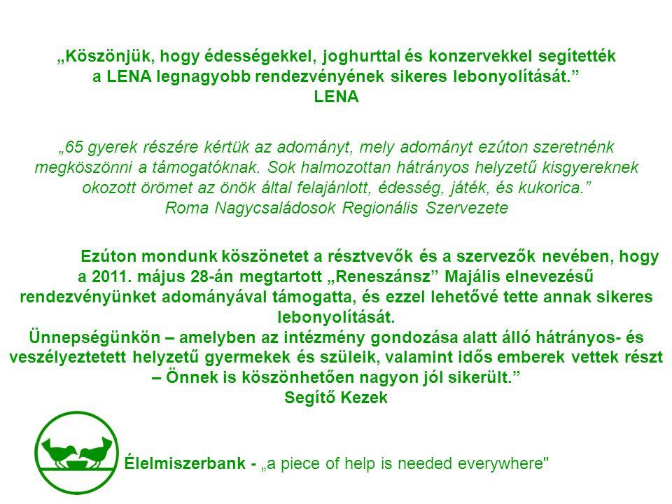 """Élelmiszerbank - """"a piece of help is needed everywhere """"Köszönjük, hogy édességekkel, joghurttal és konzervekkel segítették a LENA legnagyobb rendezvényének sikeres lebonyolítását. LENA Ezúton mondunk köszönetet a résztvevők és a szervezők nevében, hogy a 2011."""