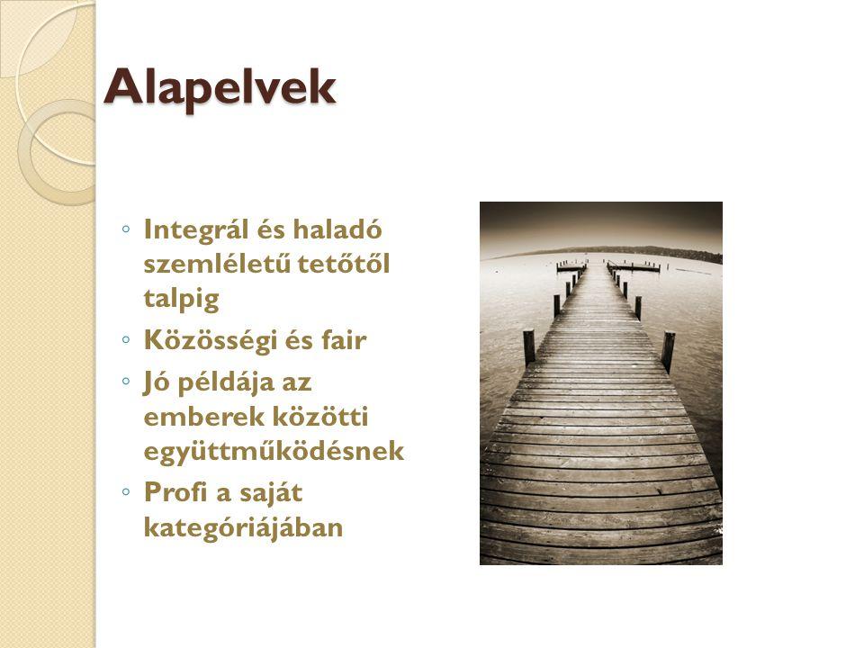 Alapelvek ◦ Integrál és haladó szemléletű tetőtől talpig ◦ Közösségi és fair ◦ Jó példája az emberek közötti együttműködésnek ◦ Profi a saját kategóri