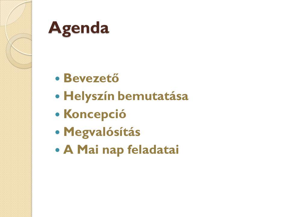 Agenda  Bevezető  Helyszín bemutatása  Koncepció  Megvalósítás  A Mai nap feladatai
