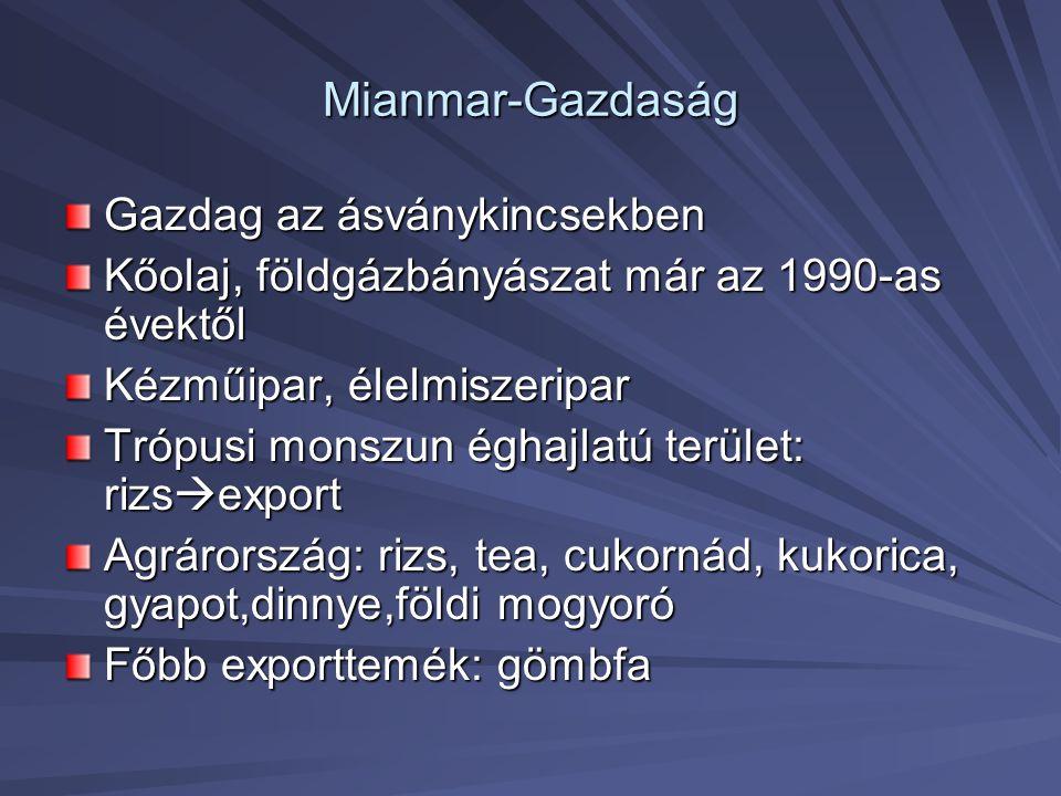 Források www.wikipedia.hu www.google.hu Britannica Hungarica lexikon