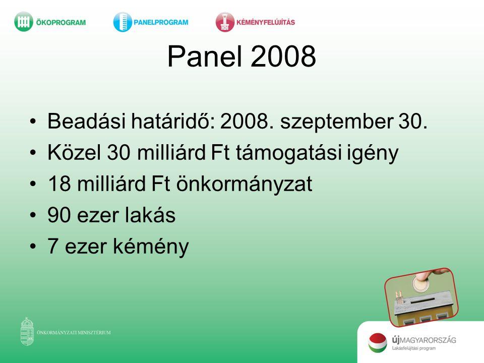 Panel 2008 •Beadási határidő: 2008. szeptember 30. •Közel 30 milliárd Ft támogatási igény •18 milliárd Ft önkormányzat •90 ezer lakás •7 ezer kémény