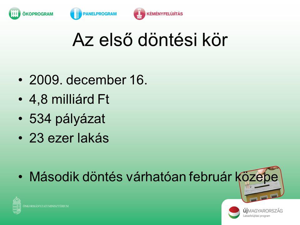 Az első döntési kör •2009. december 16. •4,8 milliárd Ft •534 pályázat •23 ezer lakás •Második döntés várhatóan február közepe