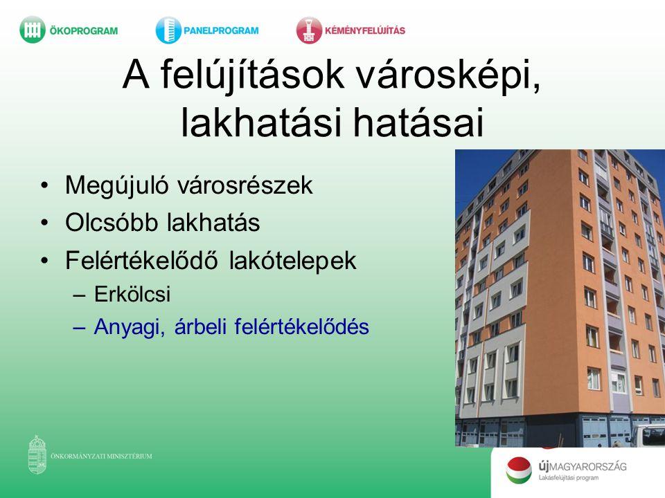 A felújítások városképi, lakhatási hatásai •Megújuló városrészek •Olcsóbb lakhatás •Felértékelődő lakótelepek –Erkölcsi –Anyagi, árbeli felértékelődés