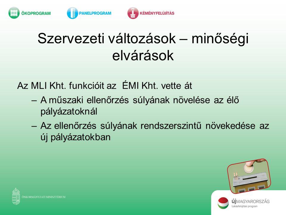 Szervezeti változások – minőségi elvárások Az MLI Kht. funkcióit az ÉMI Kht. vette át –A műszaki ellenőrzés súlyának növelése az élő pályázatoknál –Az