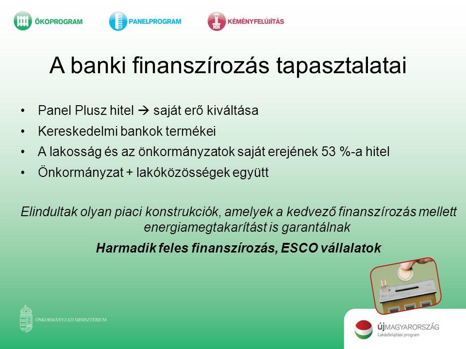 A banki finanszírozás tapasztalatai •Panel Plusz hitel  saját erő kiváltása •Kereskedelmi bankok termékei •A lakosság és az önkormányzatok saját erej