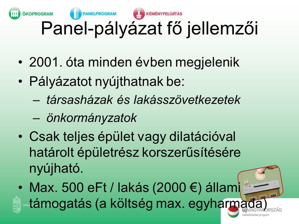 Panel-pályázat fő jellemzői •2001. óta minden évben megjelenik •Pályázatot nyújthatnak be: –társasházak és lakásszövetkezetek –önkormányzatok •Csak te