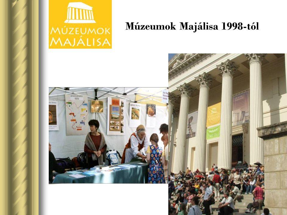Múzeumok Majálisa 1998-tól
