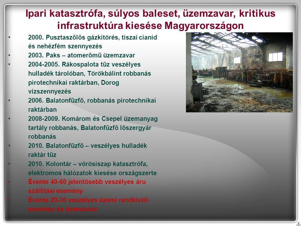 -3- Ipari katasztrófa, súlyos baleset, üzemzavar, kritikus infrastruktúra kiesése Magyarországon •2000. Pusztaszőlős gázkitörés, tiszai cianid és nehé