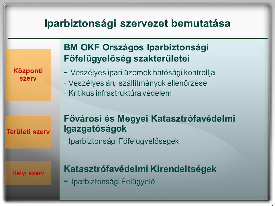 -8- BM OKF Országos Iparbiztonsági Főfelügyelőség szakterületei - Veszélyes ipari üzemek hatósági kontrollja - Veszélyes áru szállítmányok ellenőrzése