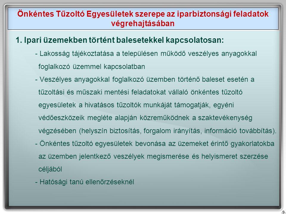 -9- 1. Ipari üzemekben történt balesetekkel kapcsolatosan: - Lakosság tájékoztatása a településen működő veszélyes anyagokkal foglalkozó üzemmel kapcs