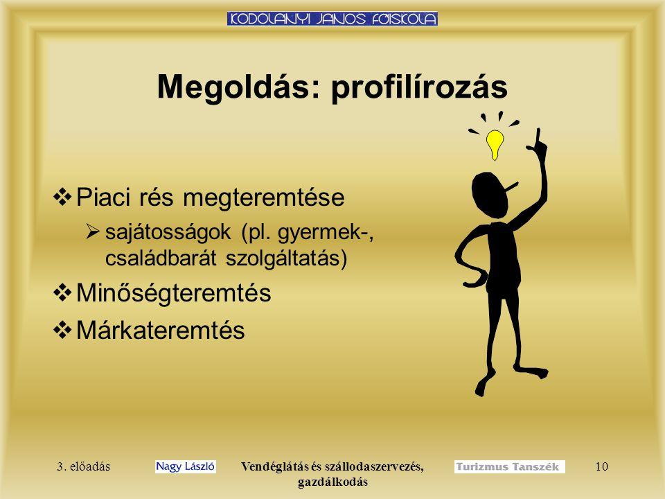 3. előadásVendéglátás és szállodaszervezés, gazdálkodás 10 Megoldás: profilírozás  Piaci rés megteremtése  sajátosságok (pl. gyermek-, családbarát s