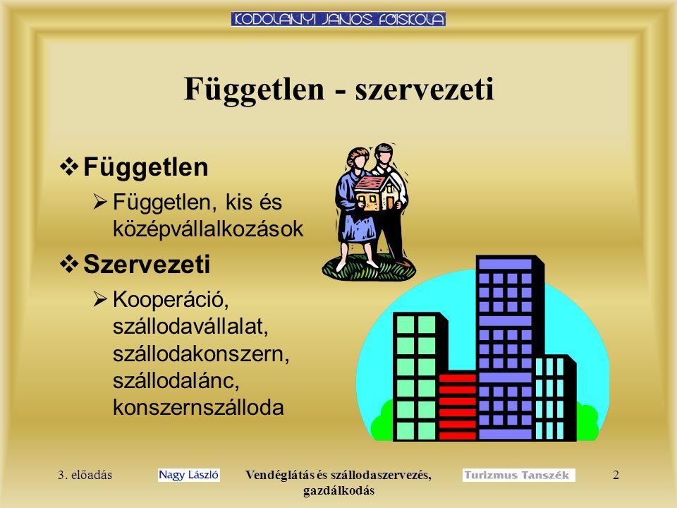 3. előadásVendéglátás és szállodaszervezés, gazdálkodás 2 Független - szervezeti  Független  Független, kis és középvállalkozások  Szervezeti  Koo