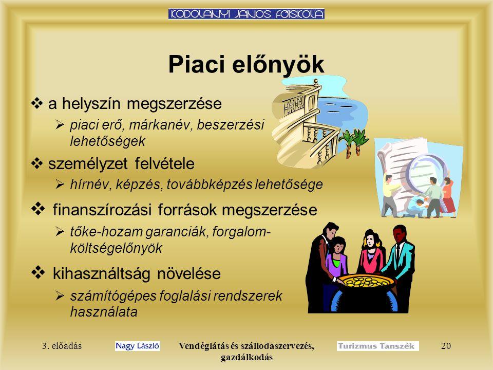 3. előadásVendéglátás és szállodaszervezés, gazdálkodás 20 Piaci előnyök  a helyszín megszerzése  piaci erő, márkanév, beszerzési lehetőségek  szem
