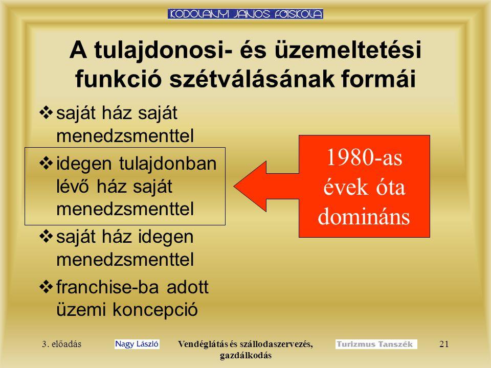 3. előadásVendéglátás és szállodaszervezés, gazdálkodás 21 A tulajdonosi- és üzemeltetési funkció szétválásának formái  saját ház saját menedzsmentte