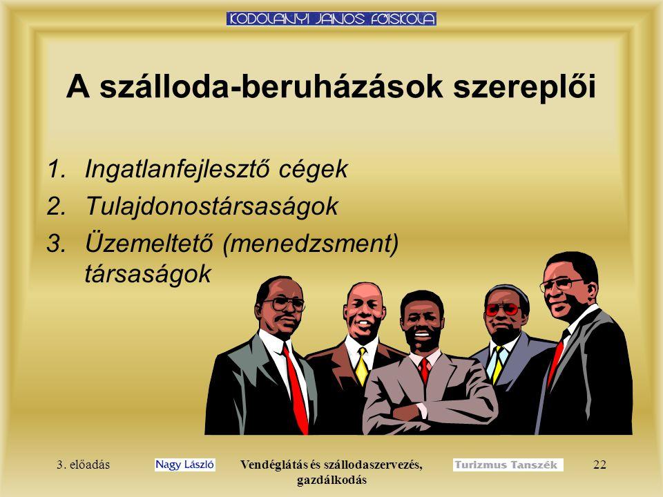 3. előadásVendéglátás és szállodaszervezés, gazdálkodás 22 A szálloda-beruházások szereplői 1.Ingatlanfejlesztő cégek 2.Tulajdonostársaságok 3.Üzemelt