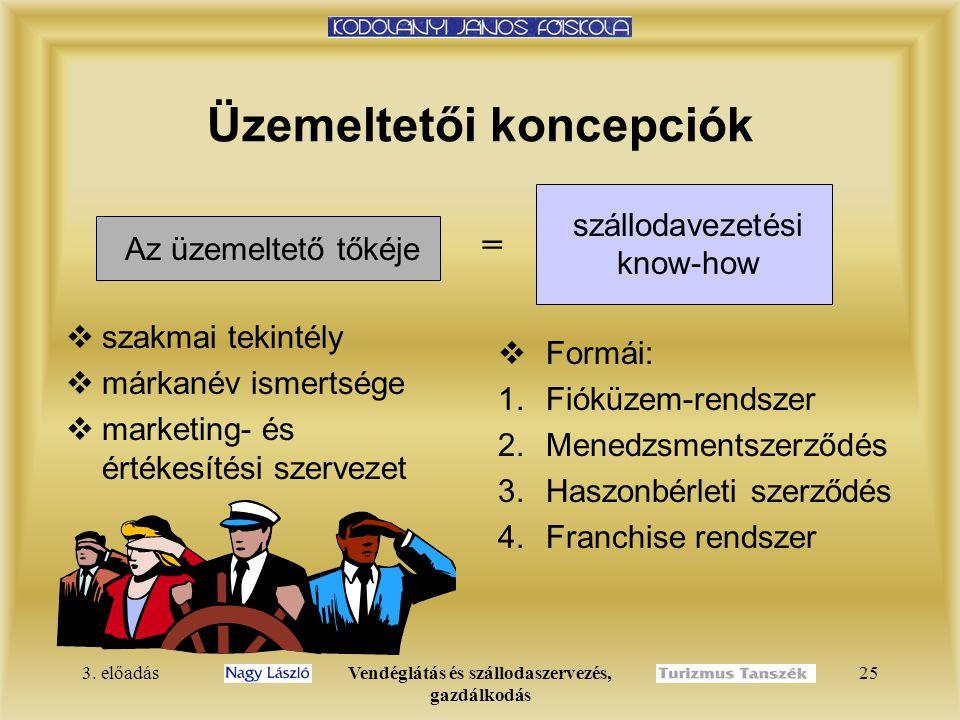 3. előadásVendéglátás és szállodaszervezés, gazdálkodás 25 Üzemeltetői koncepciók  szakmai tekintély  márkanév ismertsége  marketing- és értékesíté