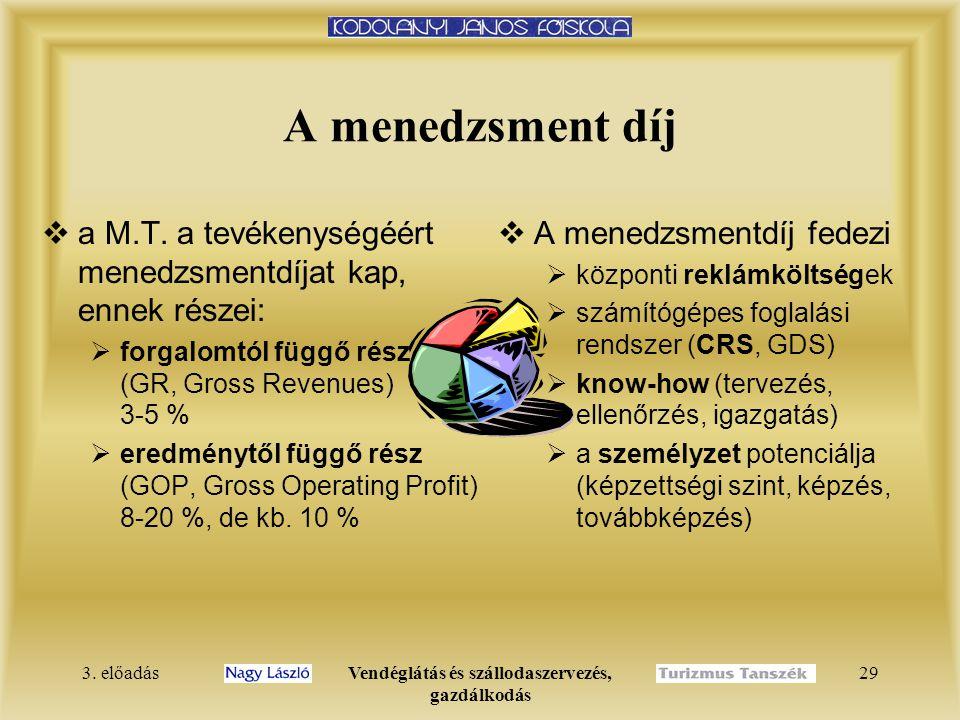 3.előadásVendéglátás és szállodaszervezés, gazdálkodás 29 A menedzsment díj  a M.T.